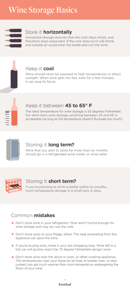Wine Storage Tips From First Leaf